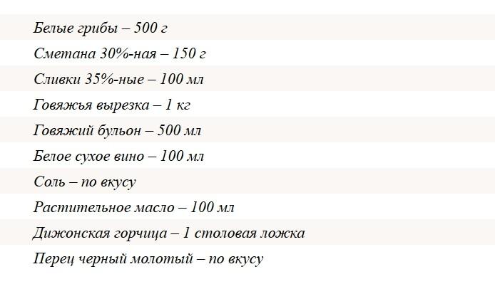 Бефстроганов ингредиенты фото