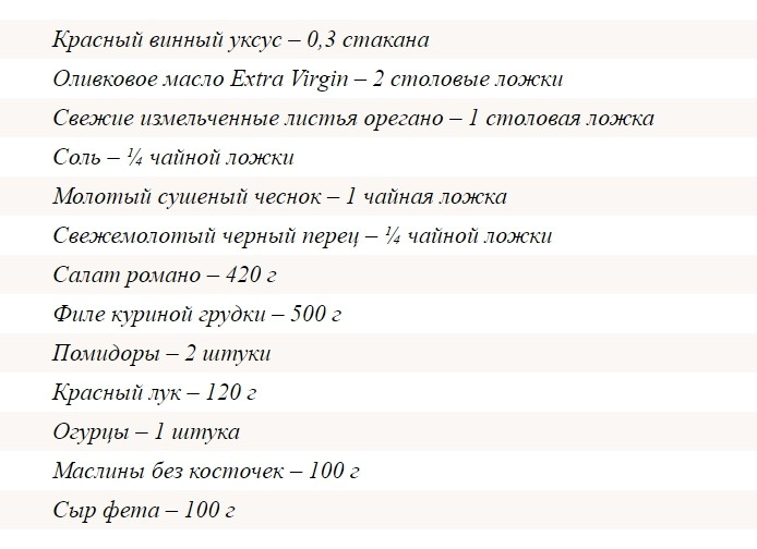 Греческий салат с курицей ингредиенты фото